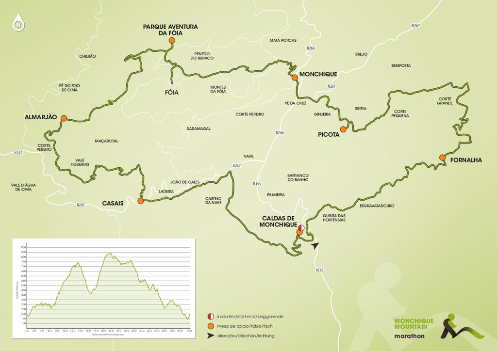 map marathon_A3