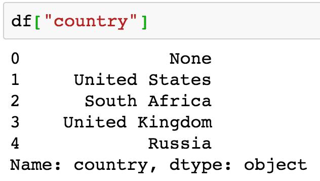 affichage des pays