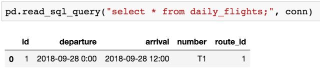 Vérification insertion dans la table daily_flights
