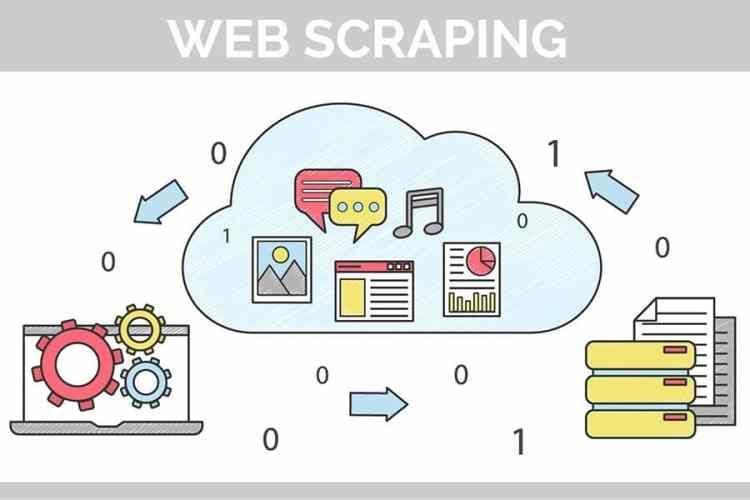 webscraping