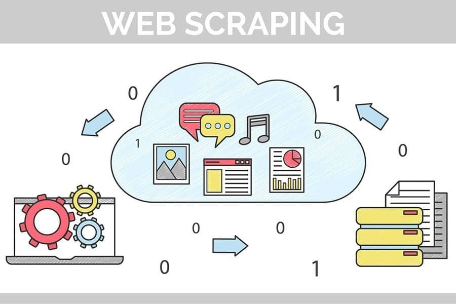 Le Web Scraping en pratique