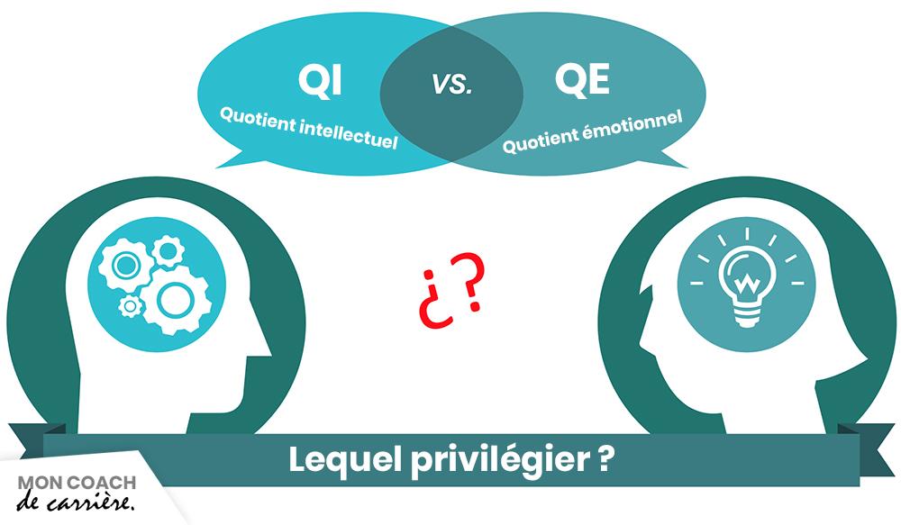 Qi vs QE
