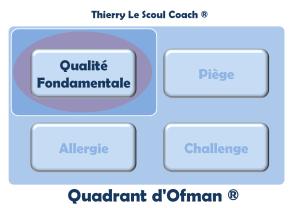 Quadrant d'Ofman - Qualité Fondamentale