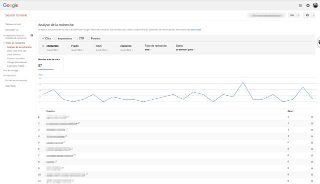La Search Console de Google - Mon Coach Webmarketing - Agence web à nouméa