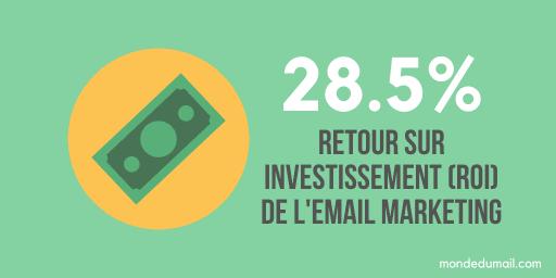 Le Retour sur investissement de l'email marketing (ROI)