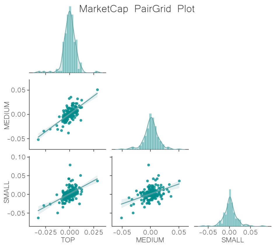 matrix regression crypto market cap may 2