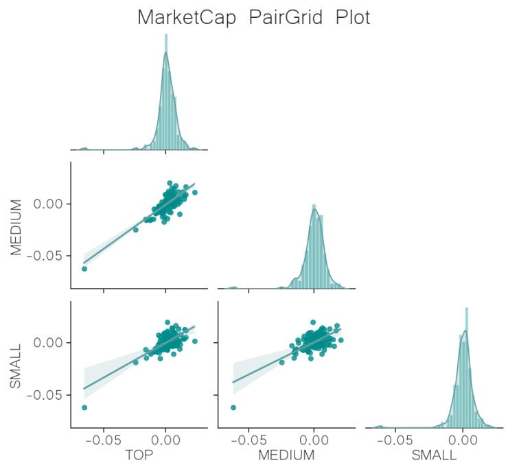matrix regression crypto market cap jun 03