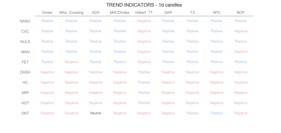 technical analysis crypto trend  indicators jun 19