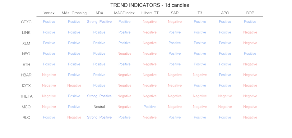 technical analysis crypto trend  indicators jun 09