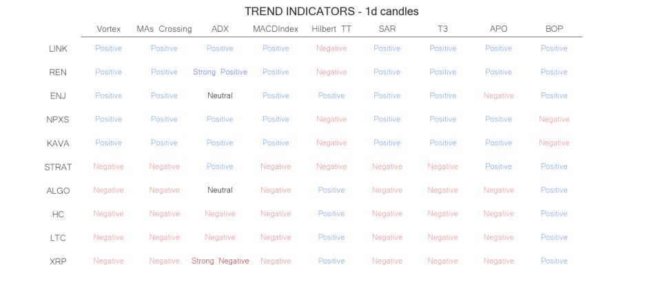 technical analysis crypto trend  indicators jul 4