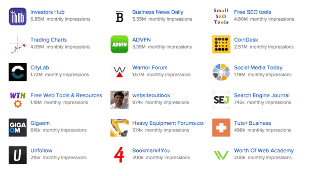 Find advertising prices for your forum on BuySellAds Marketplace