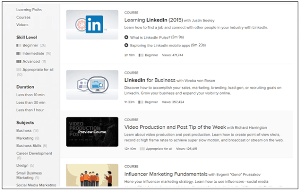 linkedin pulse traffic