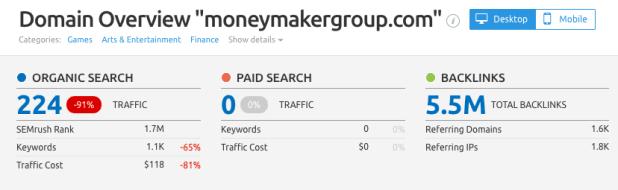 MoneyMakerGroup Organic Traffic Decline