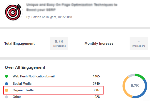 Organic-Traffic-Through-Guest-Posts.png