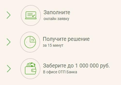 подать заявку на кредит наличными в отп банк отп банк калькулятор кредитной карты