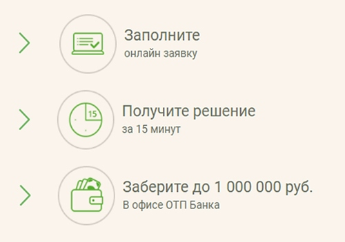 оформить заявку на кредитную карту хоум кредит
