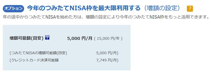 楽天証券のつみたてNISA増額設定