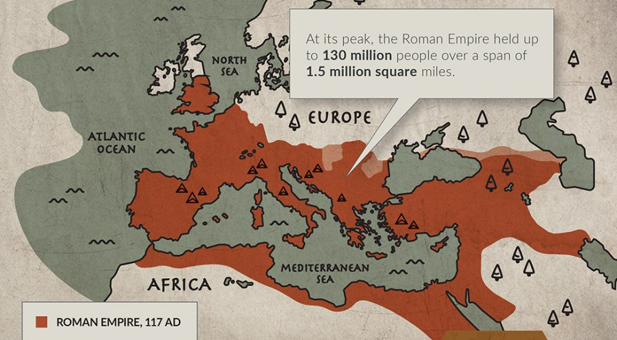 The Roman empire and its effect on Britain