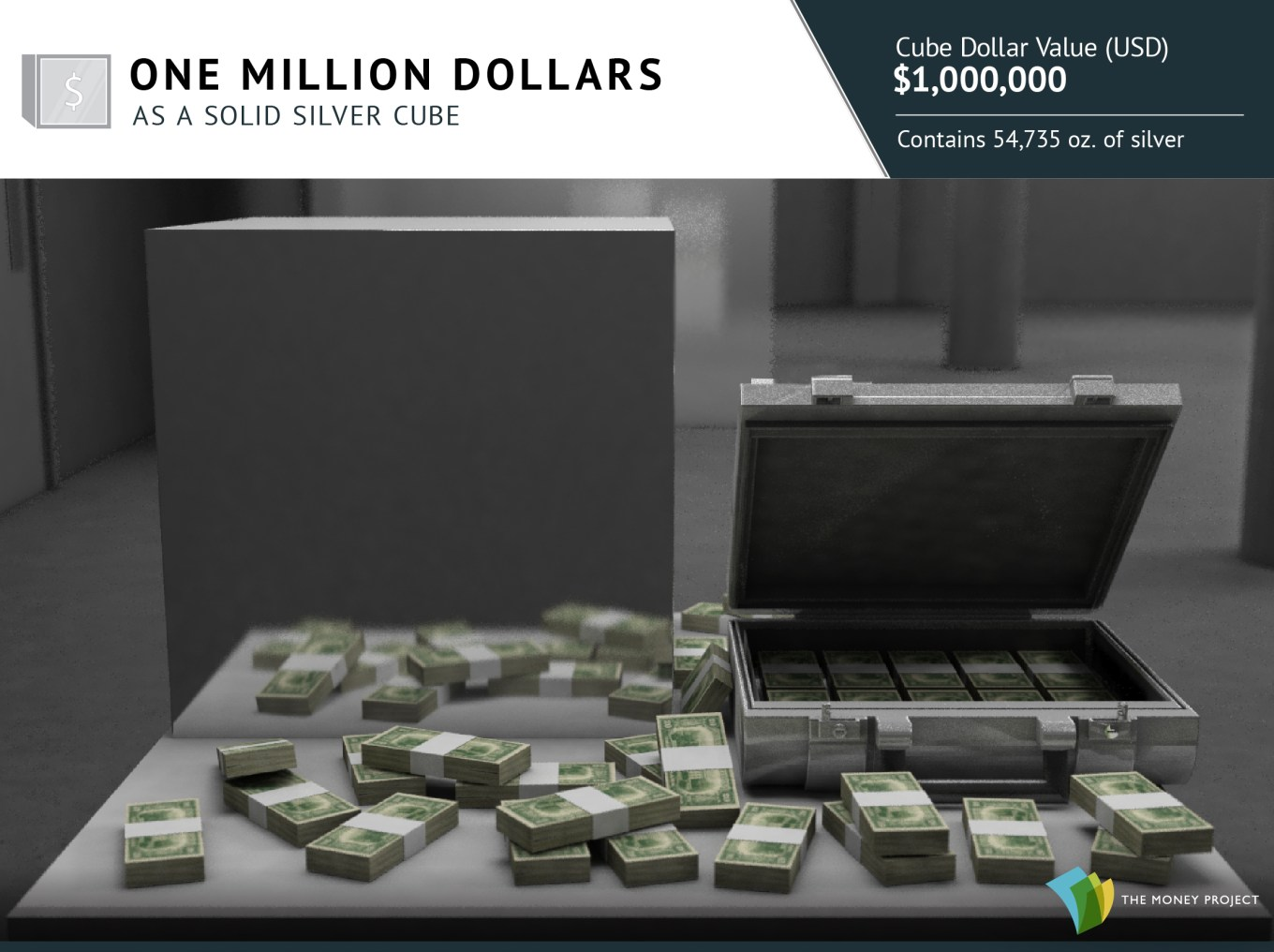$1 million as a silver cube