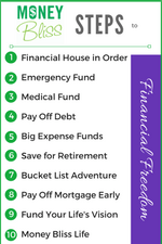 Money Bliss Steps for Financial Freedom