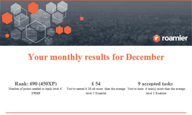 Roamler income for December