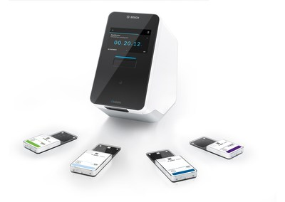 The COVID-19-(SARS-CoV-2-) rapid testing kit for the Vivalytic platform developed by Bosch delivers reliable results at the point of care in less than 2.5 hours
