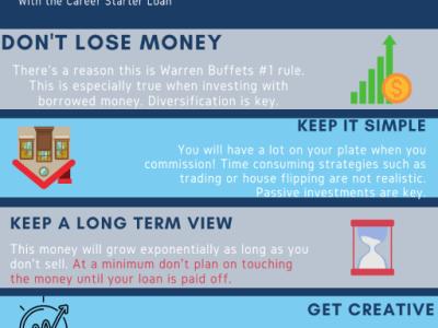 Career Starter Loan Info