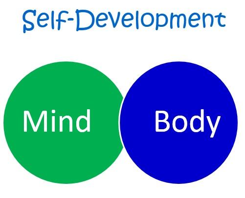 Channelingyour FinanceTowards Self Development