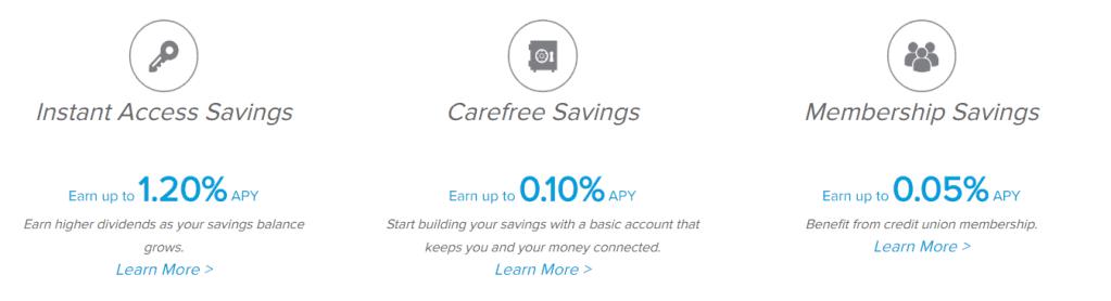 firsttechfed savings