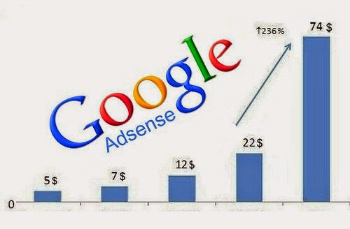 Updated list of low cpc adsense ads 2018 or low cpc adsense list 2018,high cpc keywords 2018,block low paying adsense ads,how to find low paying adsense ads