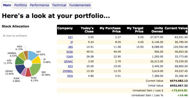 moneymax101-portfolio1