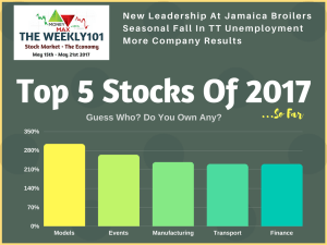 Top 5 stocks of 2017 (Jamaica stock exchange)