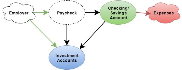 basic_cash_flow (2)