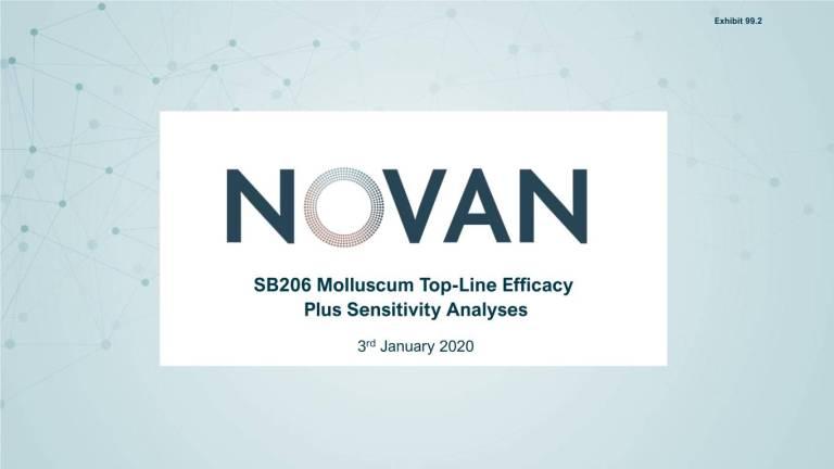 Novan (NOVN)