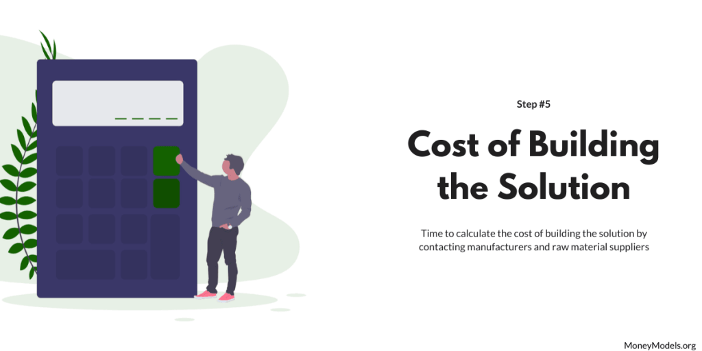 Calculate the Cost of building your business
