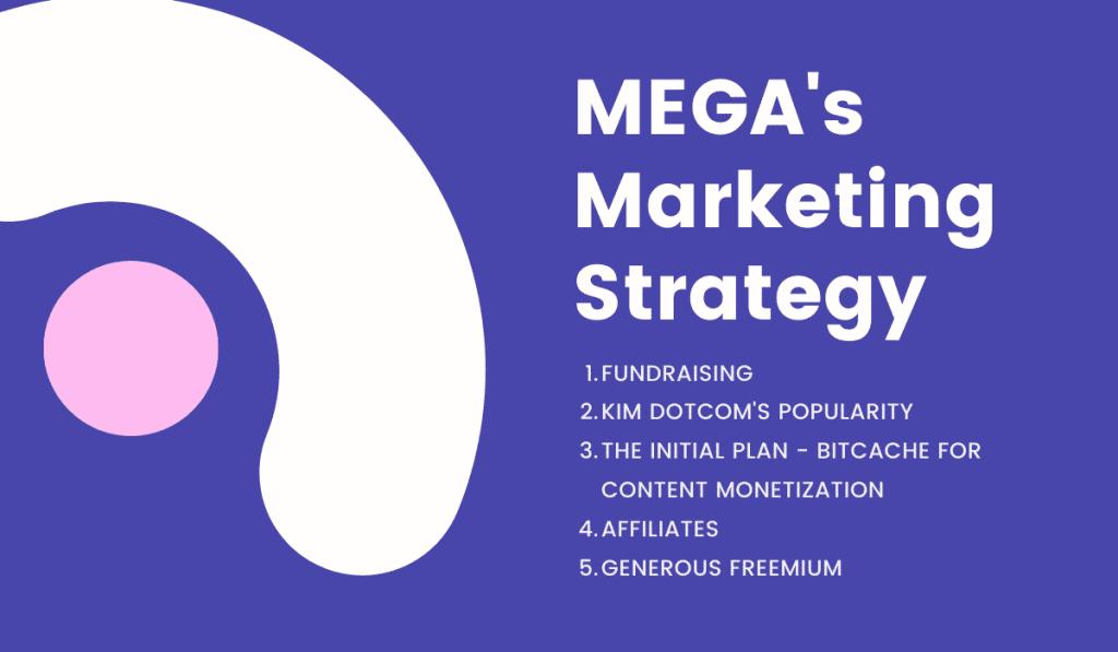 Marketing Strategy of MEGA How does MEGA make money