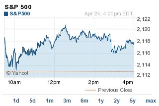 u s stock market record highs for nasdaq s p 500 today