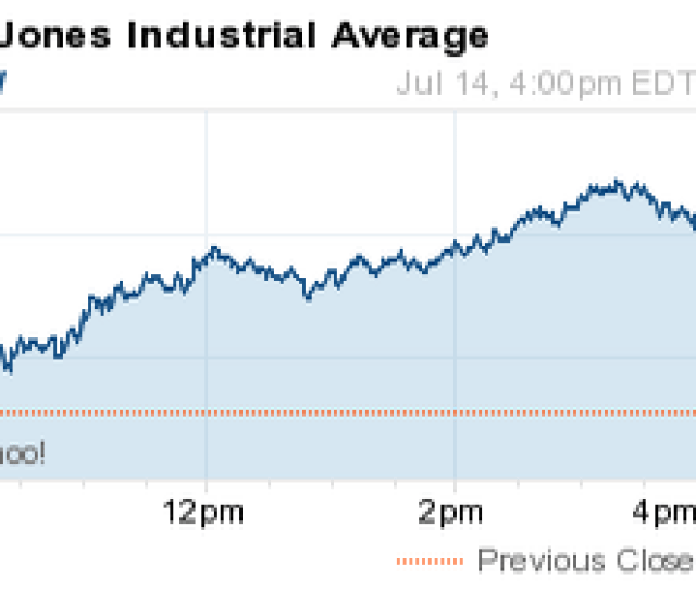 What The Dow Jones Industrial Average Did Today July