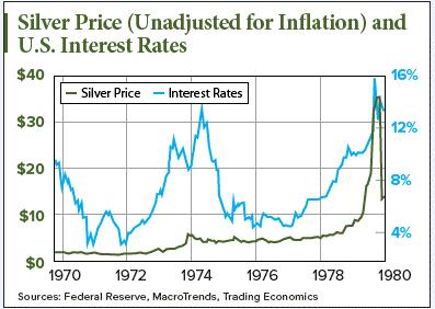 2017 silver price prediction