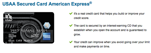 Increase Credit Score with Secured Card