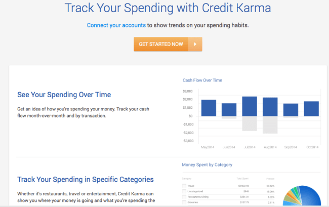 credit karma free credit scores track spending