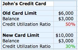 credit score credit utilization john example