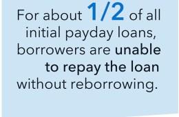 half of all payday loans reborrow