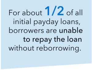 half of all payday loans reborrow