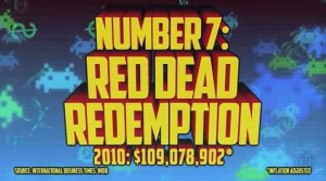 most expensive video game red dead redemption
