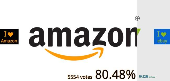 Amazon vs eBay World vs