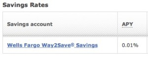 best bank tools to boost savings account rates wells fargo