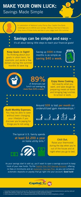Capital One Lucky Penny Infographic-2