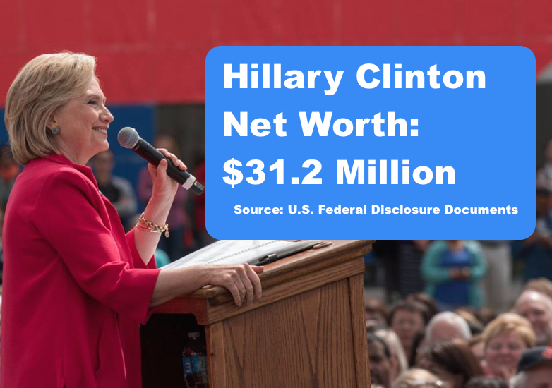 Hillary Clinton Net Worth 1