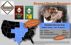 save money on dog food bulk